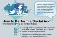rsz_social-audits-infographic-final