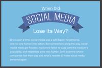 Socialmedia_hubspot_infographic